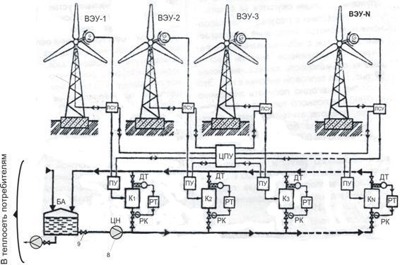 Структурная схема автономной